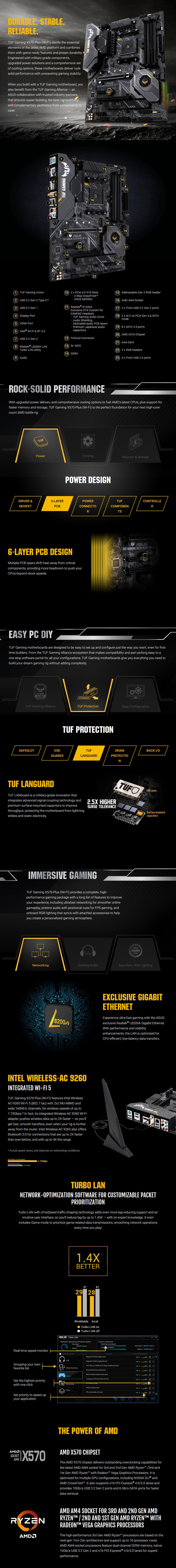 ASUS TUF Gaming X570 Plus WiFi AM4 ATX Motherboard - Overview 1