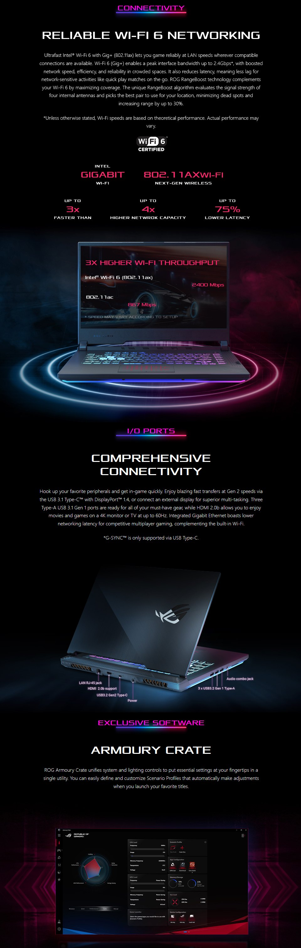 ASUS ROG Strix G15 i7 GTX 1650 Ti 15.6in Laptop features 2
