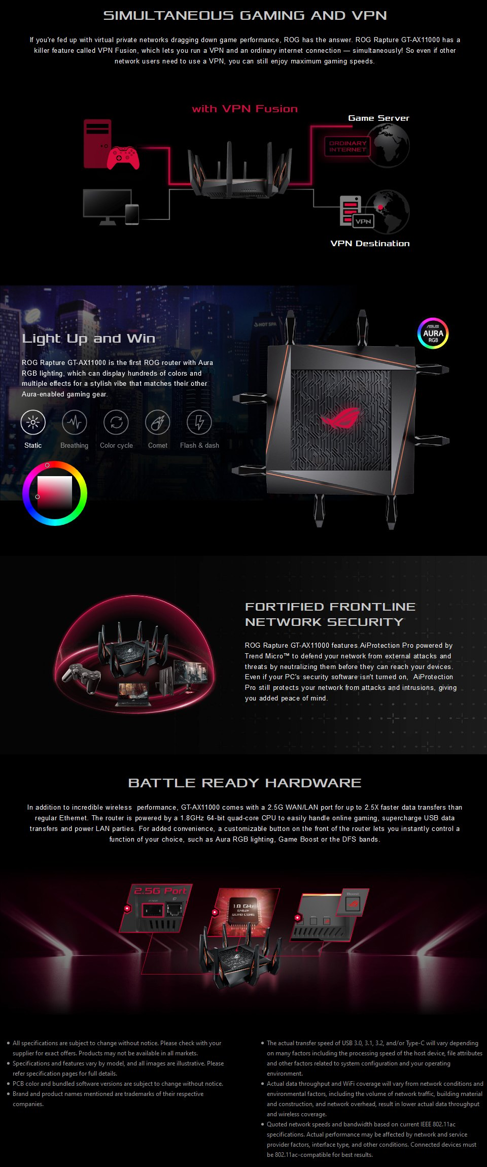 ASUS ROG Rapture GT-AX11000 Tri-band Wi-Fi 6 Gaming Router features 3