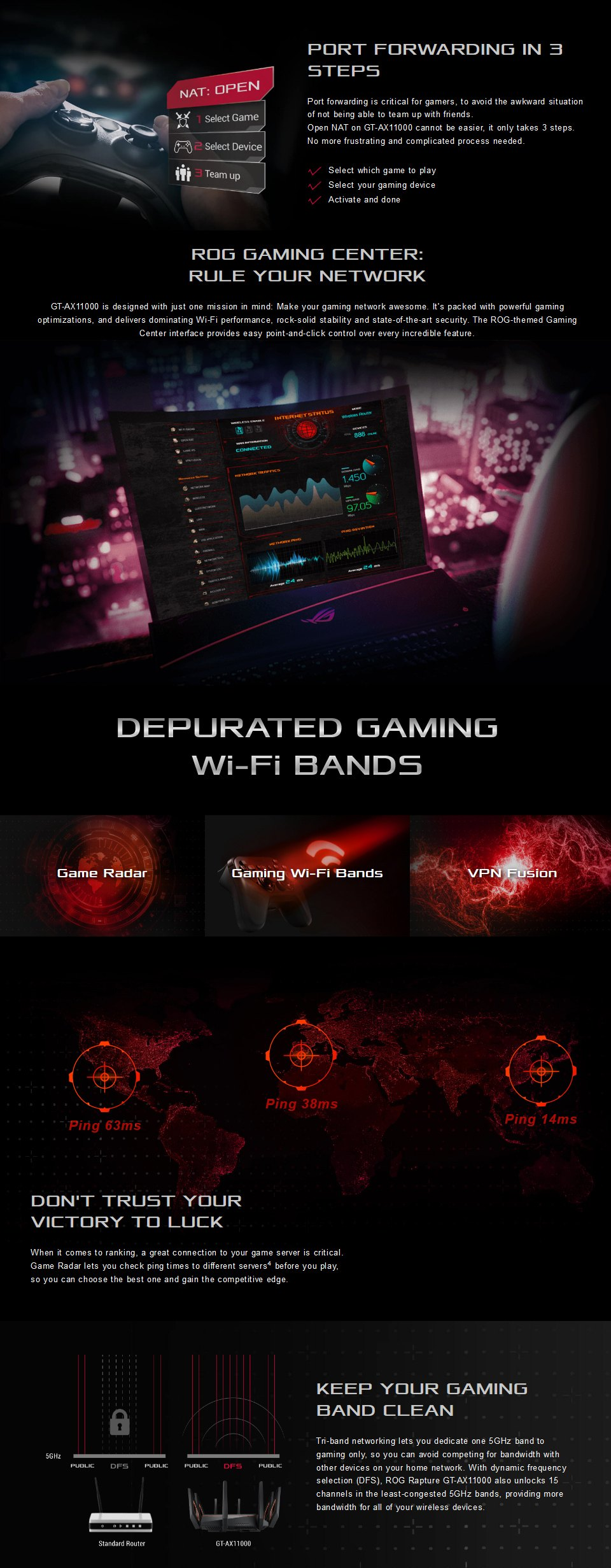 ASUS ROG Rapture GT-AX11000 Tri-band Wi-Fi 6 Gaming Router features 2