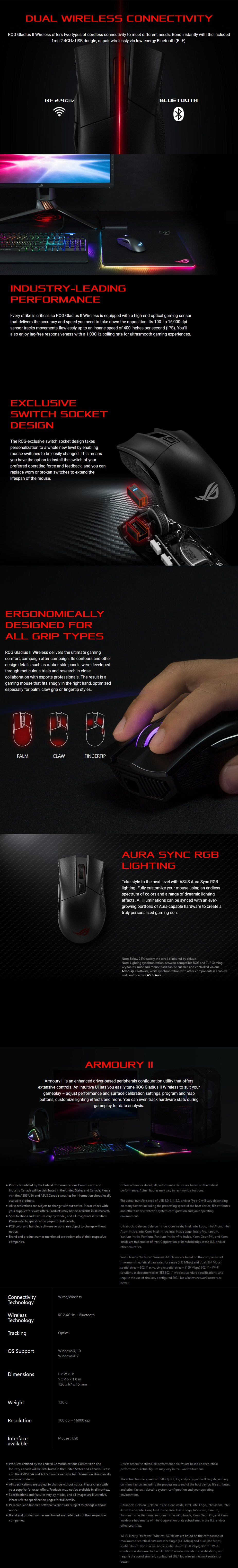 ASUS ROG Gladius II Core P702 Wireless Gaming Mouse - Desktop Overview