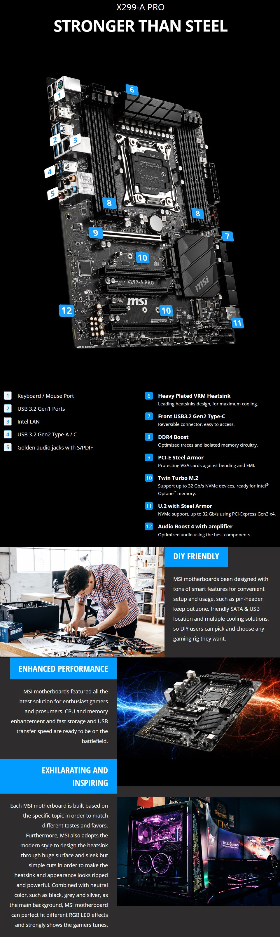 MSI X299-A Pro Motherboard features