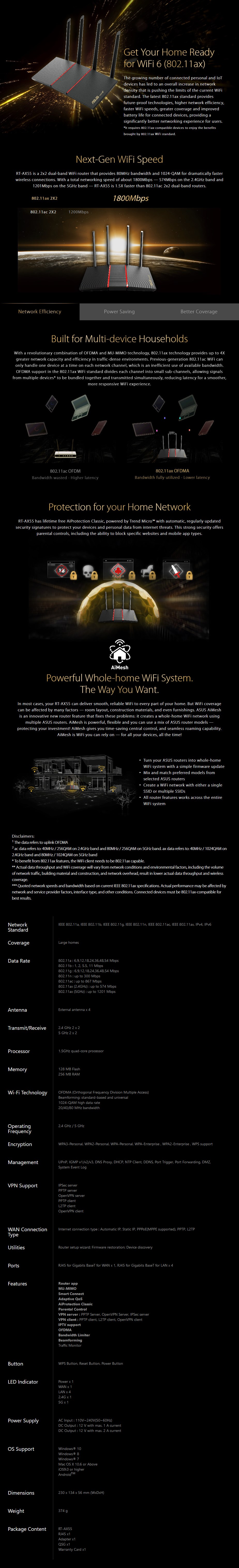 ASUS RT-AX55 AX1800 Dual Band MU-MIMO WiFi 6 Router - Overview 1